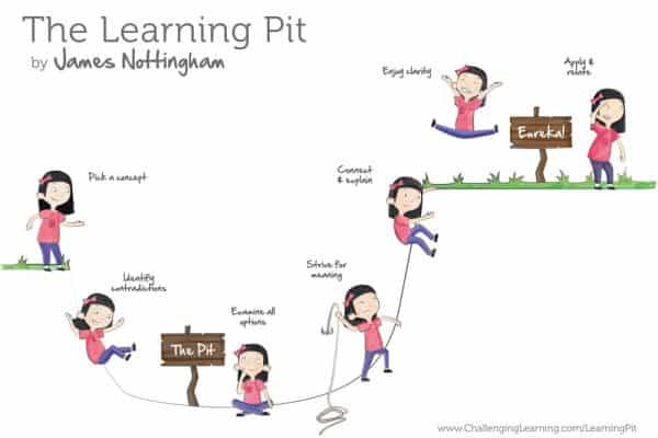Learning Pit - classic version 1