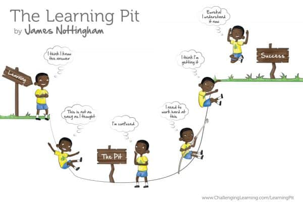 Learning Pit - classic version 2
