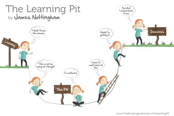 Learning Pit - classic version 3