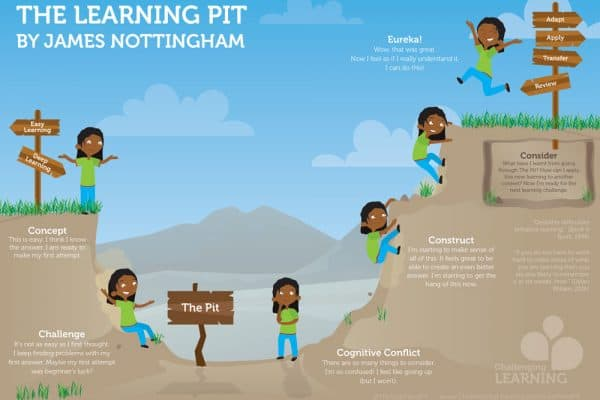 Learning Pit 3 - detailed