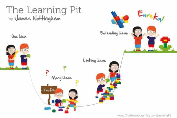 Learning Pit - classic version 4