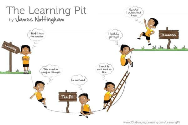 Learning Pit - classic version 5