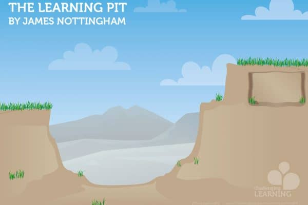Learning Pit - background