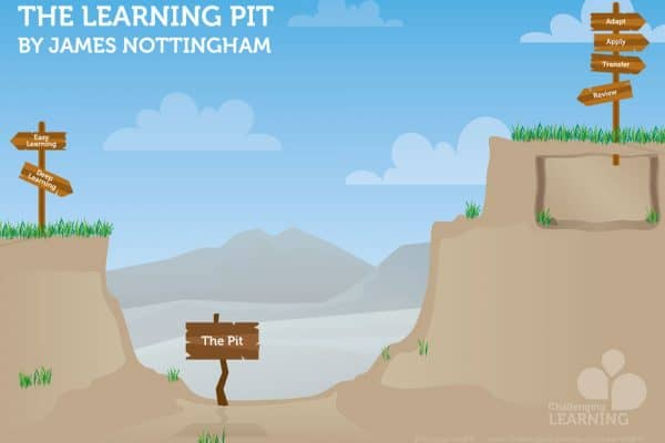 Learning Pit - signs only