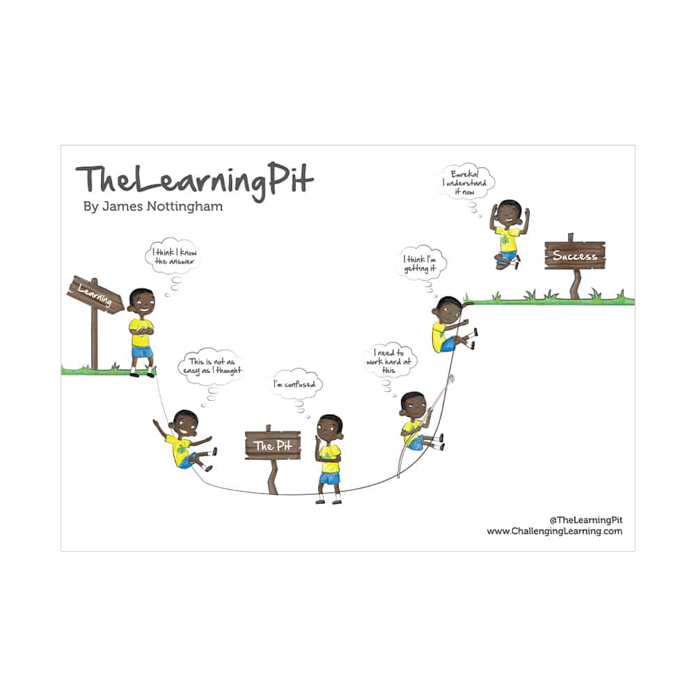 The Learning Pit as a Versatile Tool for Learning:  A Vlog with James Nottingham