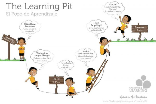 Learning Pit - Classic version 6 (Spanish-English)