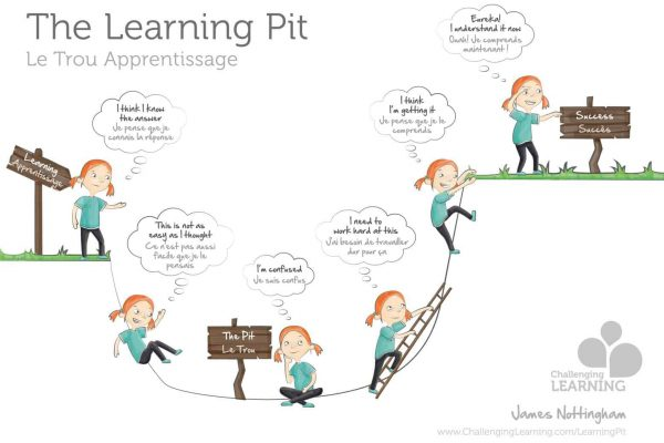Learning Pit - Classic version 3 (French-English)